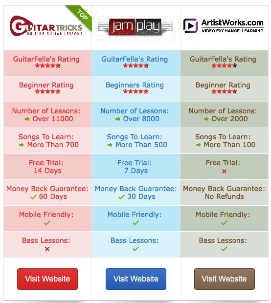 Top Sepuluh 10 Ide Bisnis Online | BISNIS Trading FOREX ...