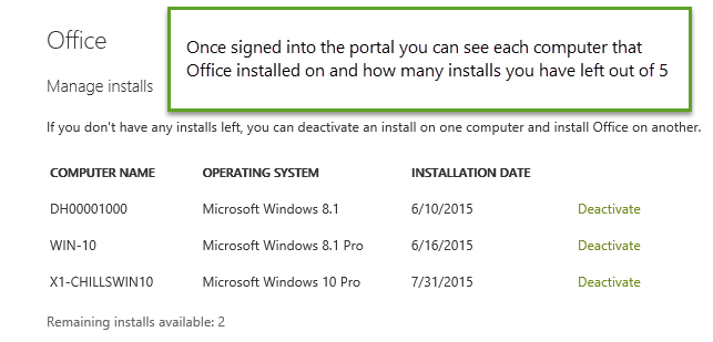Install Office 365 on up to 5 Devices with one License