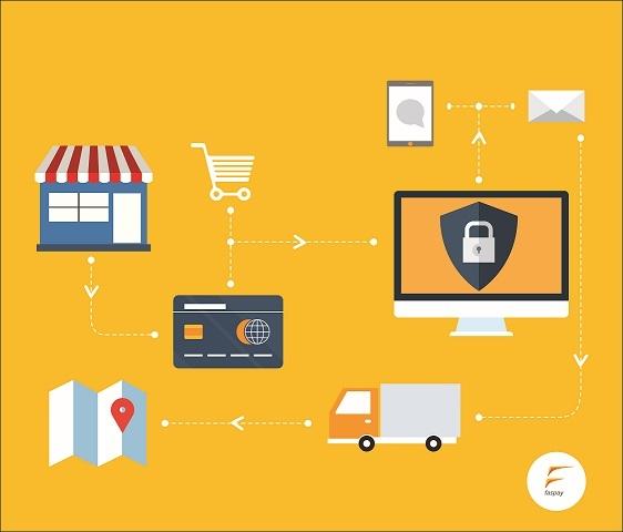 3 Keuntungan Aplikasi Izin Payment Gateway