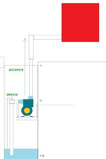 cara memperbaiki pompa air shimizu rusak