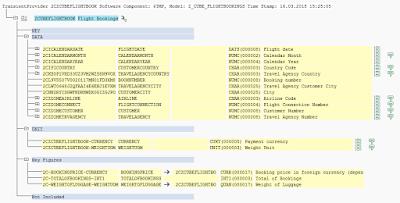 SAP ABAP Development, SAP ABAP CDS, SAP ABAP Certifications, SAP ABAP Tutorials and Materials