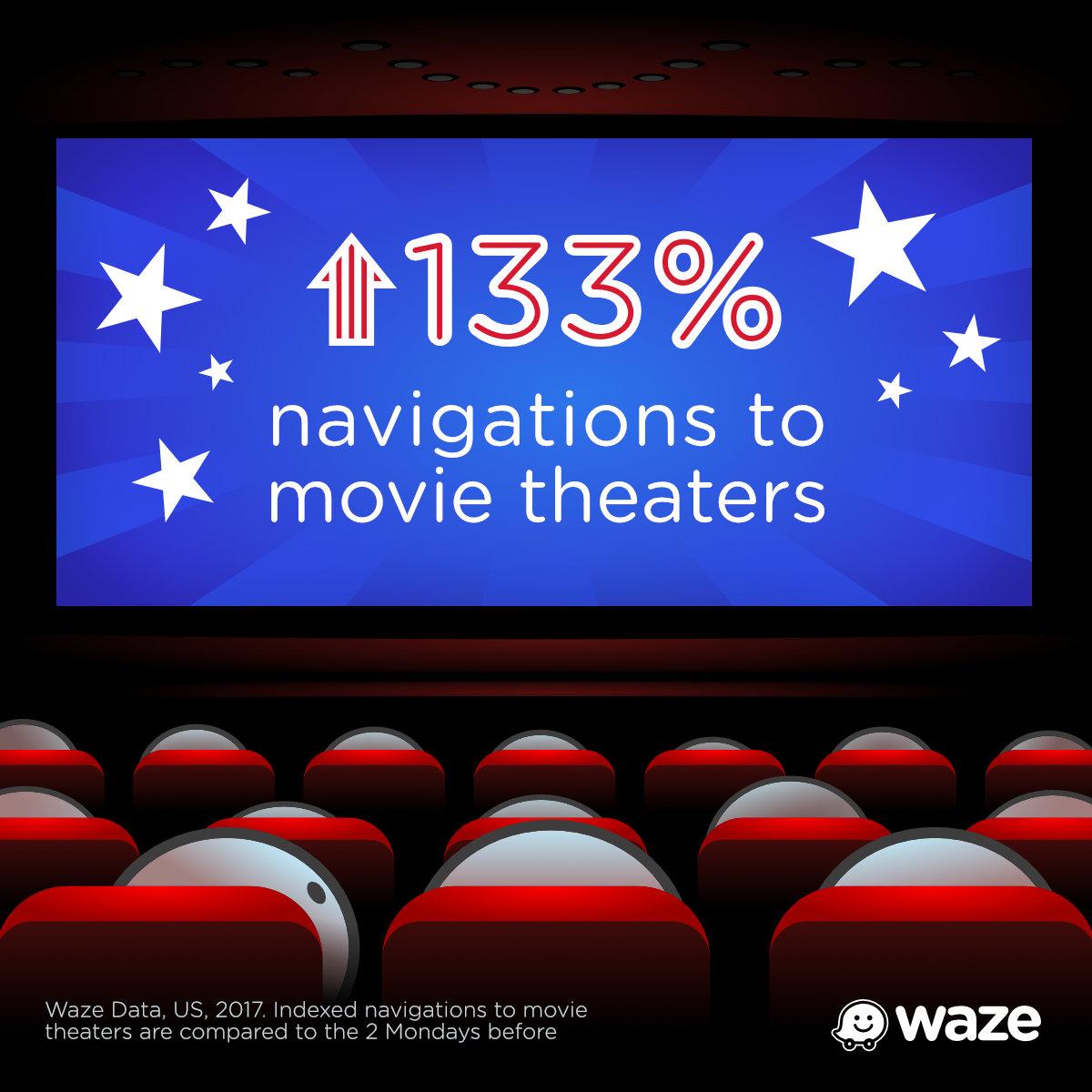 Waze - Official Blog