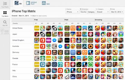 أفضل 10 تطبيقات تم تنزيلها على آيفون والتي يجب أن يعرفها كل مستخدم من آبل