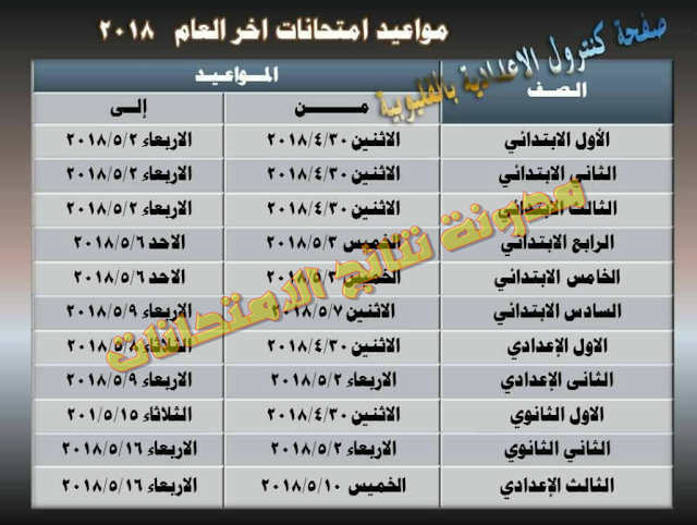 جدول بمواعيد امتحانات أخر العام بمحافظة القليوبية الترم الثانى 2018 أخر العام