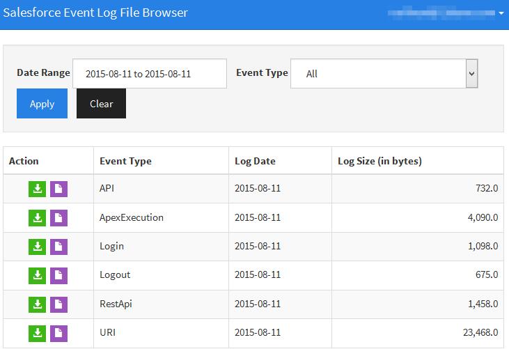 SimplySfdc com: Salesforce: Event Log Files