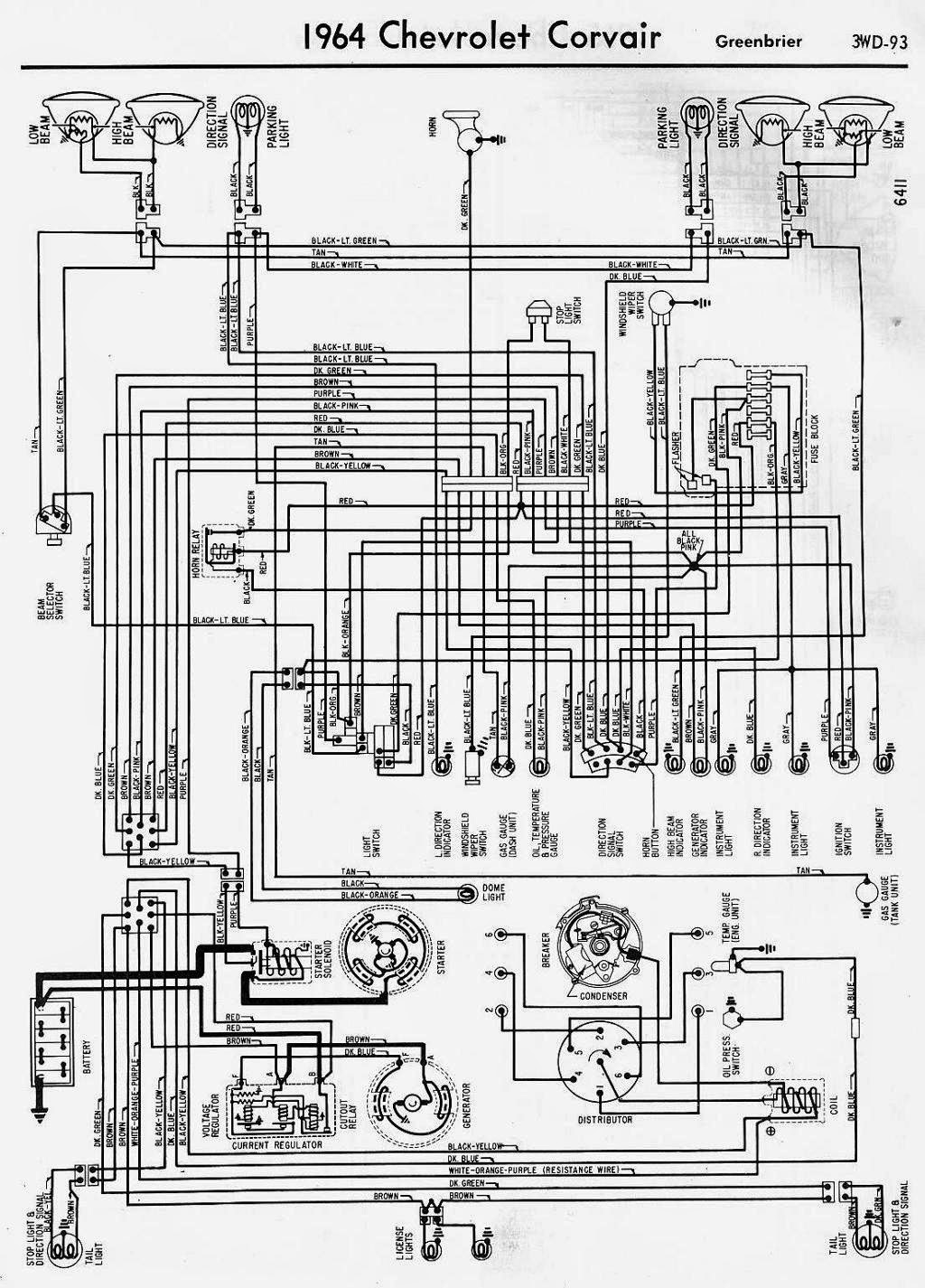 The 1964 Chevrolet Corvair Greenbrier Wiring Diagram ...