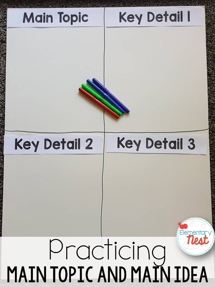 Second Grade Nest Main Idea and Main Topic Exploring ELA – Main Idea Worksheets 2nd Grade