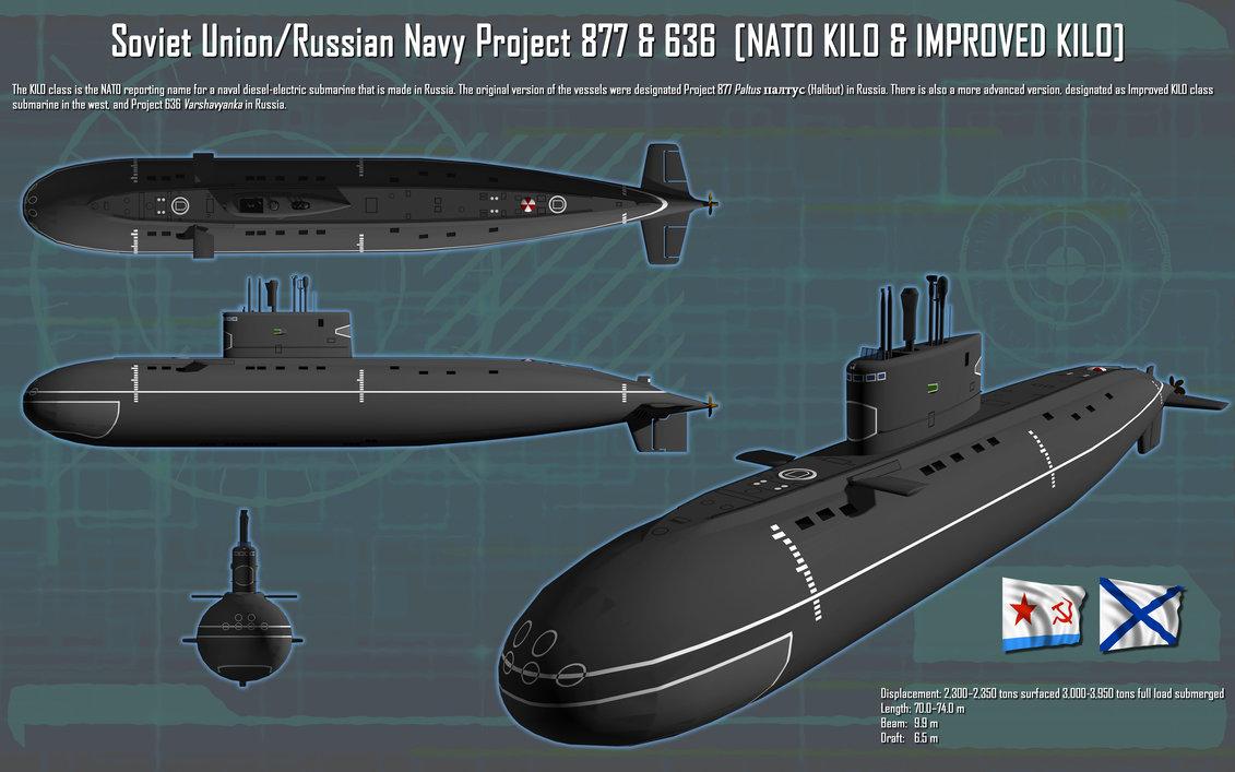 Risultati immagini per Project 636.3 Varshavyanka