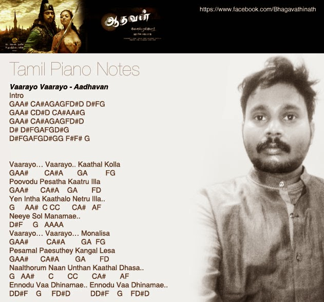 Keaboard notes For ilayaraja songs