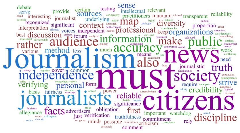 Contoh Naskah Dalam Siaran Radio Komunikasi Praktis Tips Menulis Dan Berbicara Efektif Teknik Jurnalistik Keahlian Wartawan Komunikasi Praktis