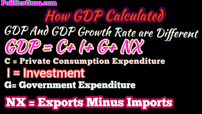 How-to-calculate-gdp