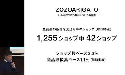 ZOZOARIGATO/ZOZO離れ