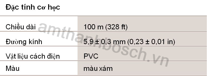 Thông số kĩ thuật cáp lắp đặt 100m LBB 3316/00 CCS