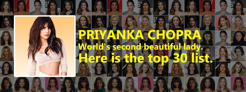 Priyanka Chopra is world's beautiful lady