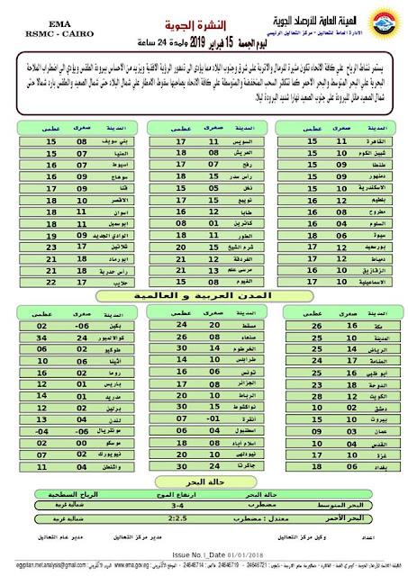 النشره الجويه ليوم الجمعة الموافق 15 فبراير 2019-عاصفة رملية وسقوط امطار