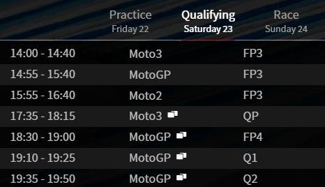 Jadwal MotoGP Jerez
