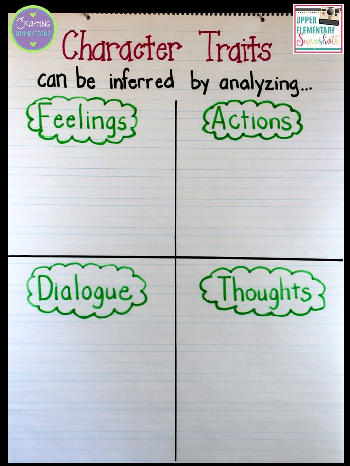 Character Traits Anchor Chart Plus A Free Printable Activity Is Also