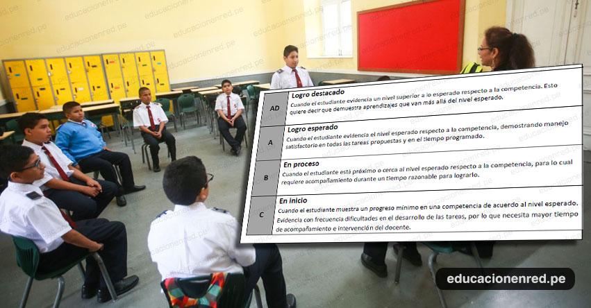 MINEDU: Así será la calificación por competencias en la secundaria. Conoce todos los detalles - www.minedu.gob.pe