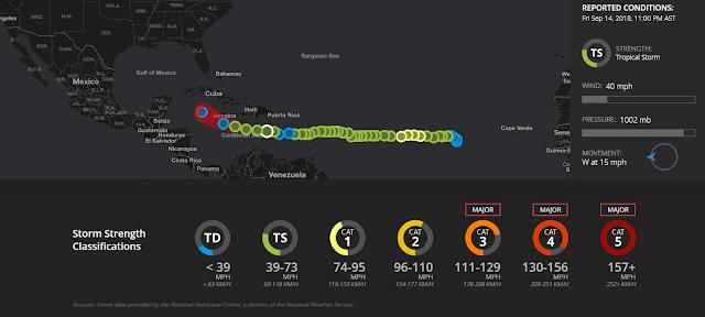Tormenta Tropical ISAAC podría dirigirse al Golfo de México la próxima semana