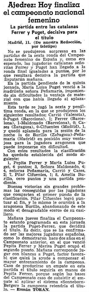 VIII Campeonato Femenino de Ajedrez de España, recorte de La Vanguardia, 12/3/1964