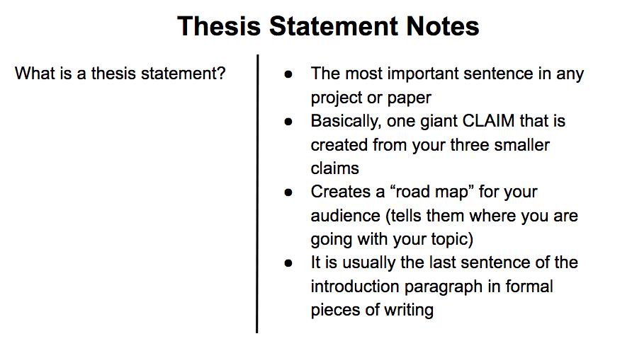 thesis statement notes Your thesis statement should set the tone, sophistication and scope for your essay - where do you even begin to encompass discovery.