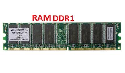 Kegunaan RAM