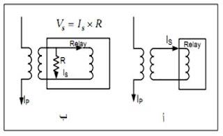 توصيل محولات التيار مع أجهزة الوقايه