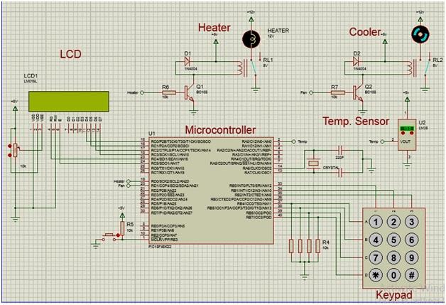 Automatic Temperature controller using pic microcontroller - SLTECHBLOG