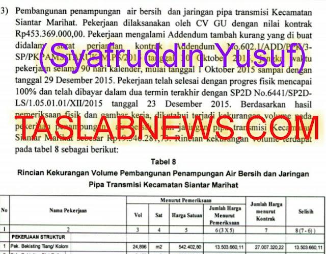 Hasil audit BPK atas laporan keuangan Pemko Siantar.