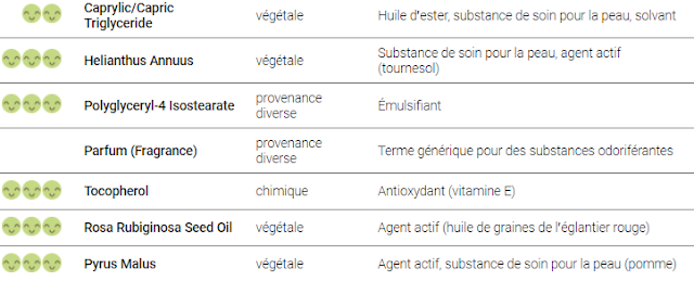 composition huile démaquillante bio akane