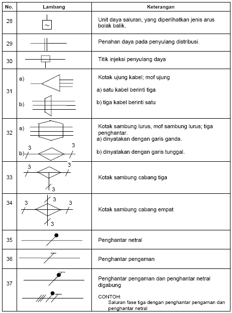 Wiring Diagram Ac Livina - Wiring Diagrams Source on electricians diagram, telecommunications diagram, installation diagram, rslogix diagram, instrumentation diagram, grounding diagram, plc diagram, drilling diagram, solar panels diagram, assembly diagram, troubleshooting diagram, panel wiring icon,