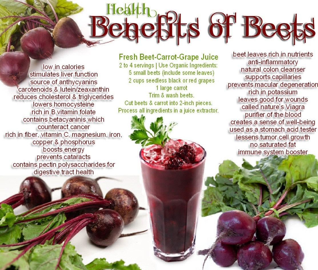 All About Food And Drinks Health Benefits Of Beet