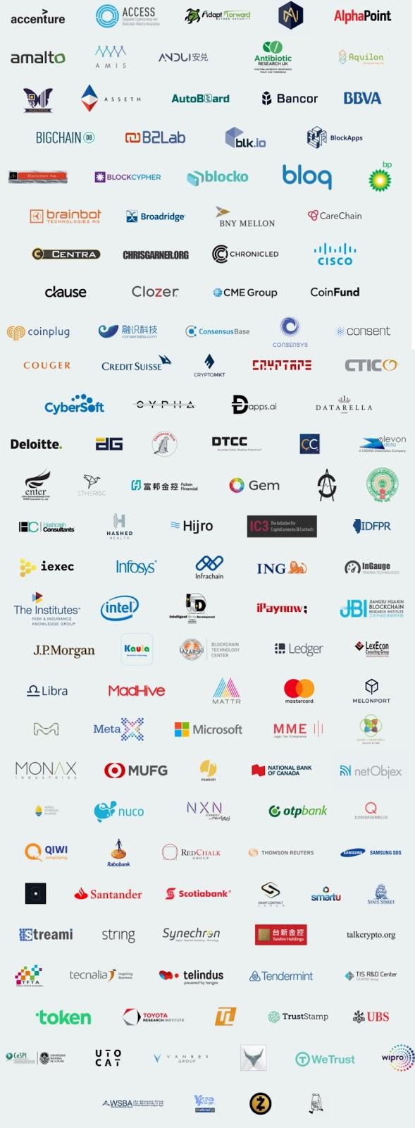 Enterprise Ethereum Alliance Members - members of EEA