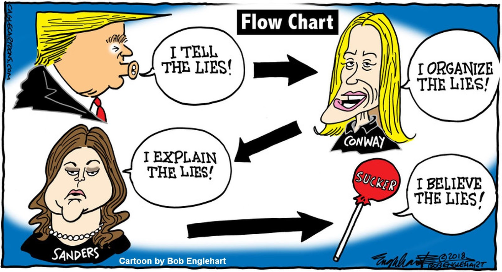 Image result for white house lies cartoon