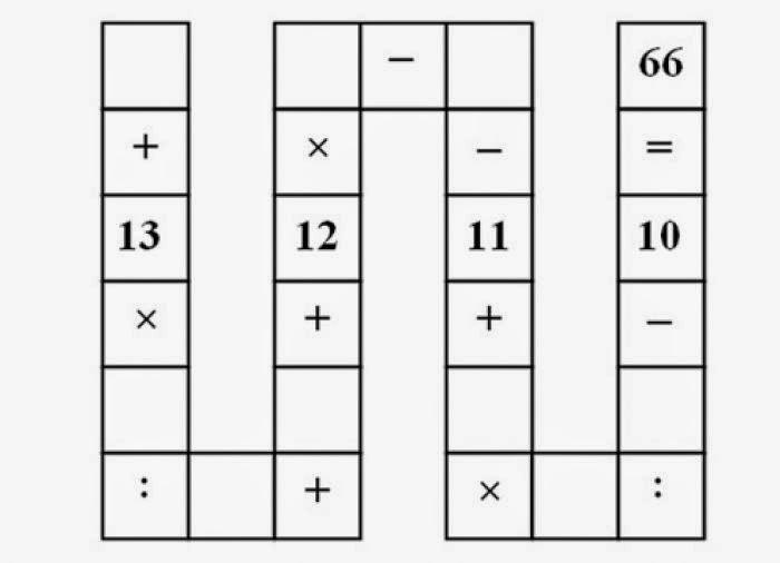 Soal dan Pembahasan Matematika Kelas 3 SD Di Vietnam Yang HOTS
