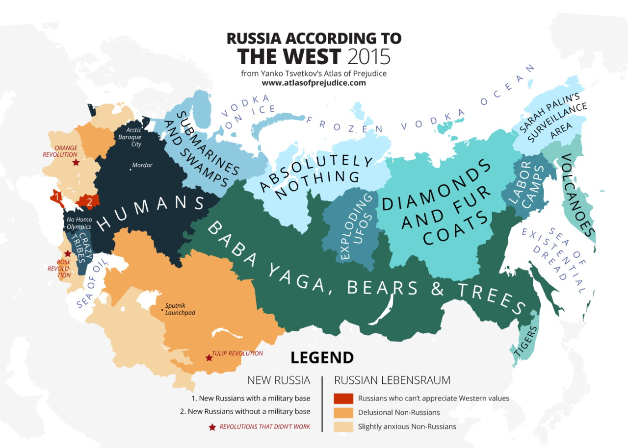 Russia according to the West