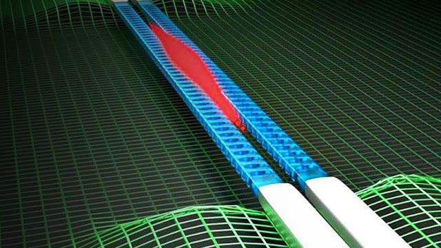 Físicos logran unir dos famosos efectos cuánticos en un solo experimento