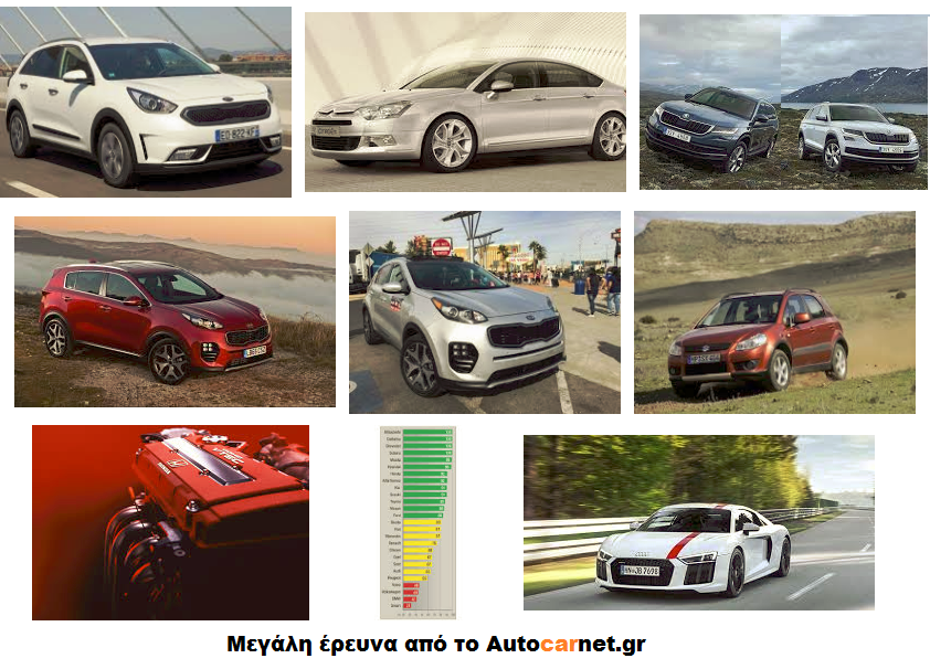 """ΑΠΟΚΑΛΥΨΗ!! 389 αναγνώστες μας μιλούν για τα αυτοκίνητά τους! Ποια είναι απαράδεκτα από βλάβες και οδική ασφάλεια κοινώς για...""""σφαλιάρες"""", πόσο καλύτερα είναι τα diesel"""