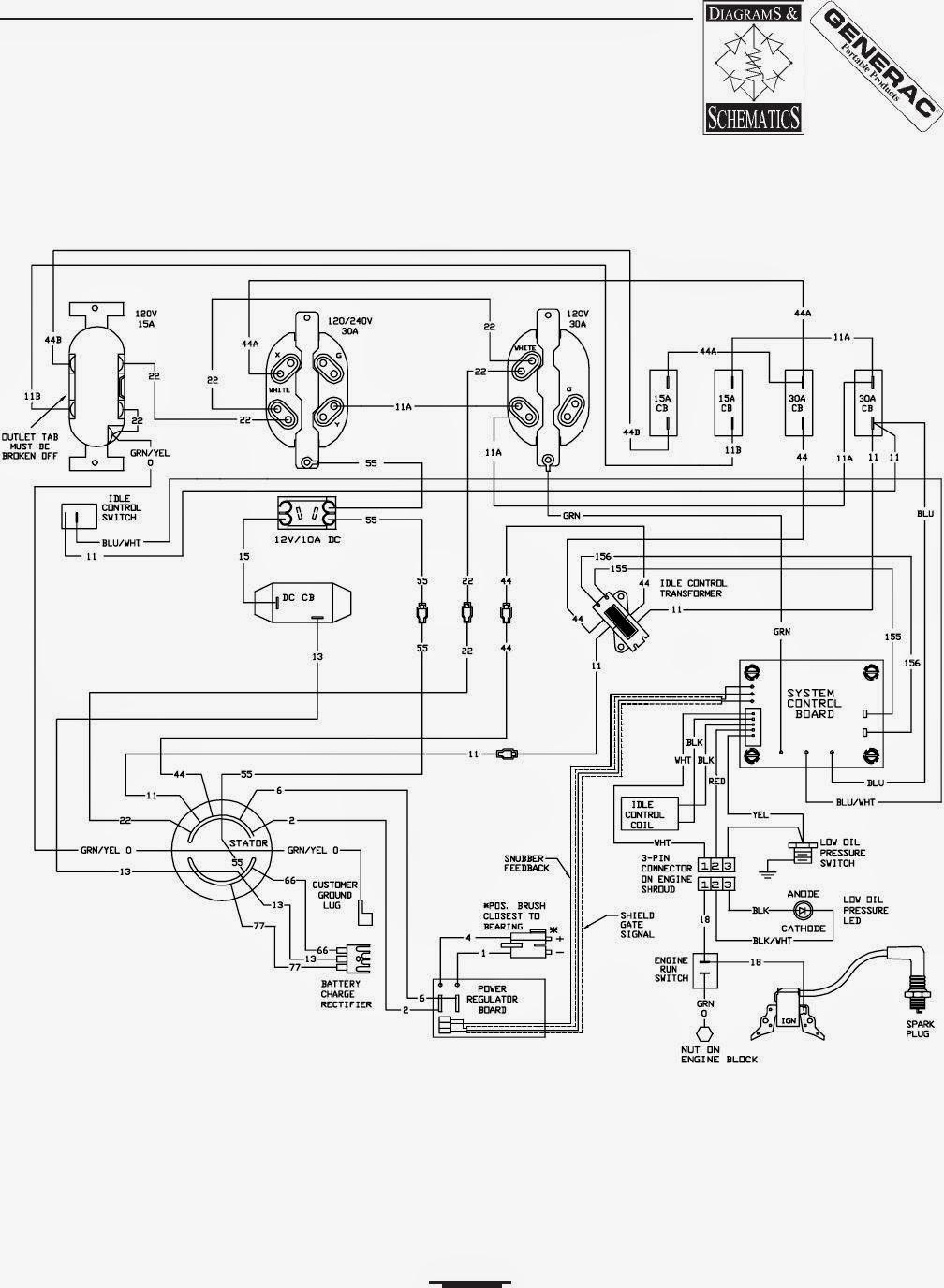 Generac G23 Manual