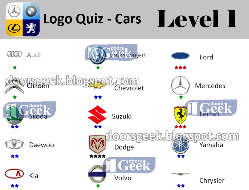 Logo Quiz - Cars [Level 1] Answers ~ Doors Geek