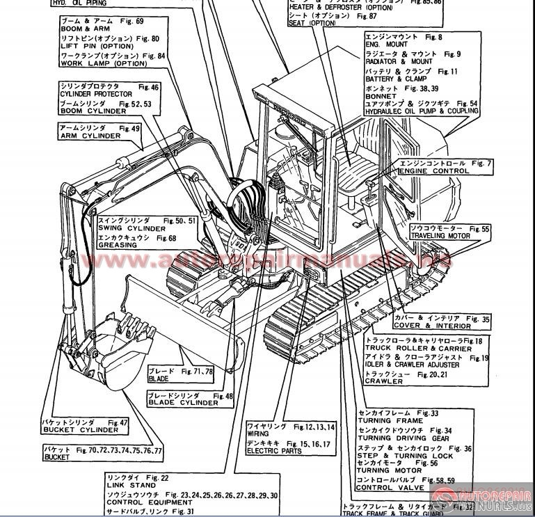 Auto Repair Manuals: YANMAR Crawler Backhoe model YB401(-2