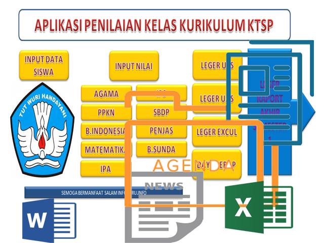 Aplikasi Penilaian Kurikulum KTSP Format Excel