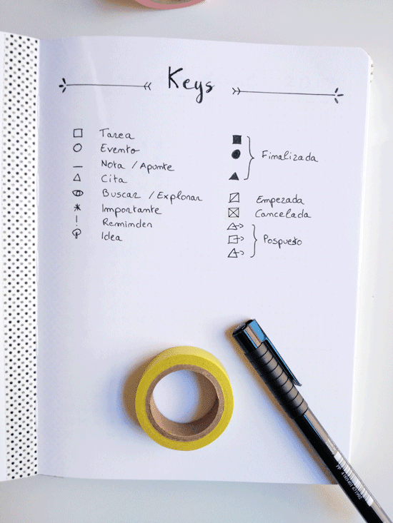 sistema-codicacion-bullet-journal-keys