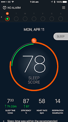 Sleep score and green zone