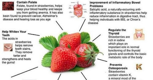 Health Benefits of Strawberry!!!