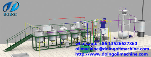 palm oil equipment manufacturing, exports and sales: 2018