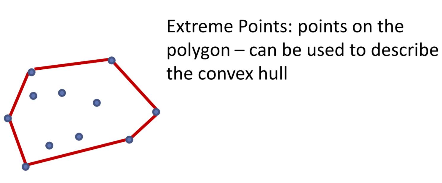 Parallel Computing: Planar Convex Hull: Introduction