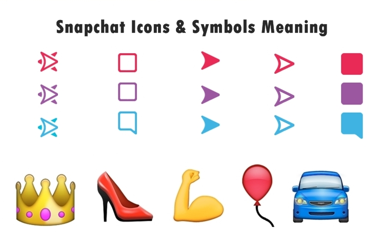 Snapchat Icons Meaning, what does these icons mean? - Snapchat