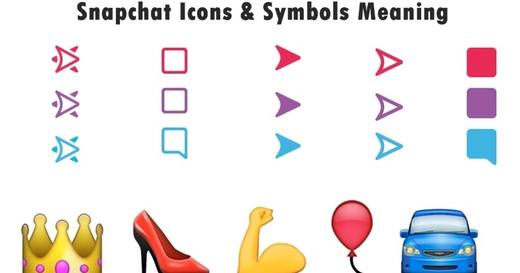 Snapchat Icons Meaning, what does these icons mean?