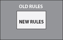 old-rules-new-rules-forks-crypto